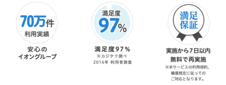 70万件利用実績 満足度97% 満足保証